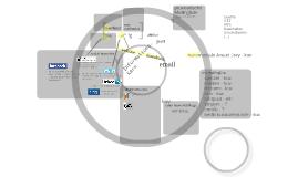 tm.network