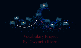 Vocabulary Project