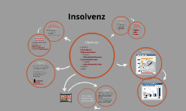 Copy of Copy of Insolvenz