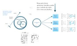 Copy of Métodos de Elaboração de Cenários
