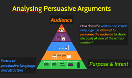 CRC- Analysing and Presenting an Argument