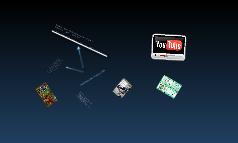 Copy of Videojuegos y educcación