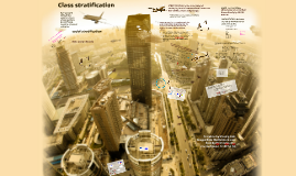 Intro9. Glob11.2: Economic (class) stratification
