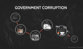 Copy of GOVERNMENT CORRUPTION
