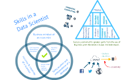Skills in a Data Scientist