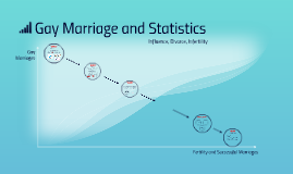 Gay Marriage and Statistics