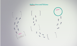 Suface Area and Volume