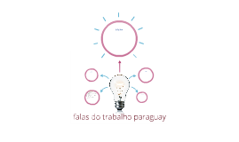 falas do trabalho paraguay