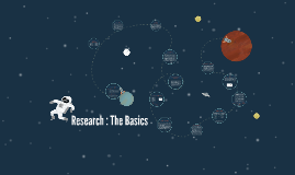 Research : The Basics