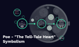 "Poe - ""The Tell-Tale Heart"" Symbolism"
