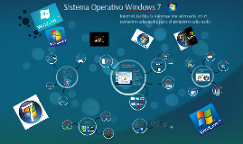Copy of Sistema Operativo Windows 7