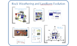 Rock weathering and landform evolution