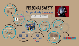 Copy of PERSONAL SAFETY