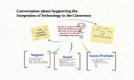 Conversation about Integrating Technology in the Classroom