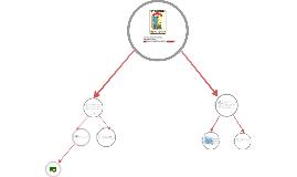 El método de ordenación HeapSort es también conocido con el