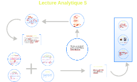 Copy of Lecture Analytique 5