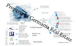 Germania Real Estate