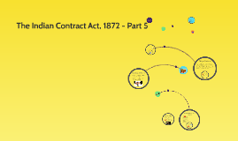 The Indian Contract Act, 1872 - Part 5(Copy)