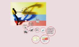 Copy of Copy of Modelo económico actúal de Colombia