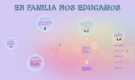 Copy of EN FAMILIA NOS EDUCAMOS
