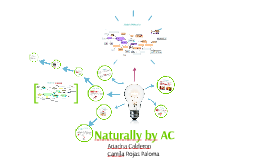 Naturally by AC