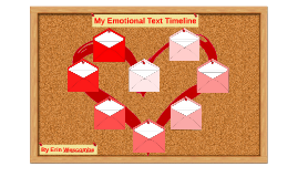 Wescombe Erin 110011854 My Emotional Text Timeline