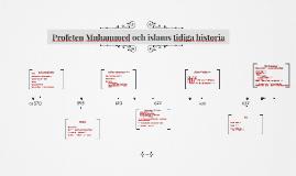 Profeten Muhammed och islams tidiga historia