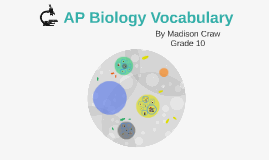 AP Biology VOacabulary