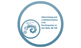 Copy of Copy of Advertising and Communication