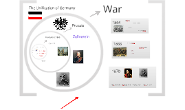 German Unification 1815-1871