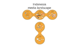 Copy of Indonesia media landscape
