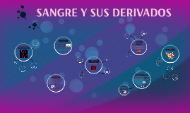 SANGRE Y SUS DERIVADOS
