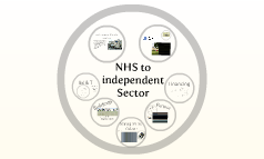 NHS to Independent