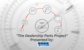 The Dealership Parts Project: