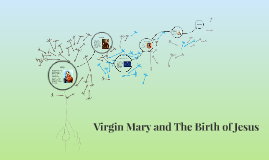 Virgin Mary and The Birth of Jesus