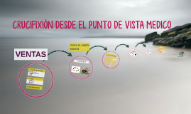 CRUCIFIXION DESDE EL PUNTO DE VITE MEDICO