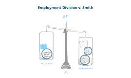 Case Brief: Employment Division v. Smith