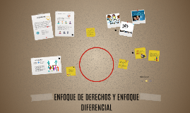 Copy of ENFOQUE DE DERECHOS Y ENFOQUE DIFERENCIAL