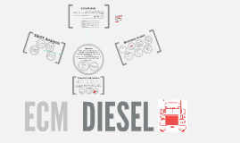 Copy of ECM DIESEL