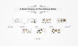 Copy of Copy of The Hebrew Bible and the Dead Sea Scrolls