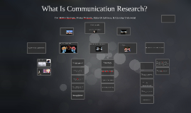 What is Communication Resesrch?