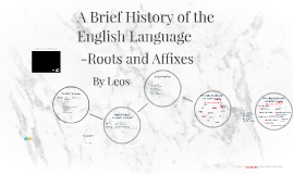 The English language - Roots and Affixes - 9th Grade Intro