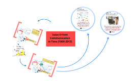 Issue-Driven Communication in Time