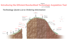 Introducing the Efficient Standardized Technology Acuqisitio