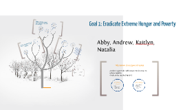 Copy of Goal 1: Eradicate Extreme Hunger and Poverty