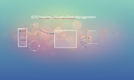 EOS Imaging — Supply Chain Management