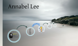 Annabel Lee Analysis