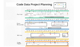 Copy of Project and Roadmap Planning