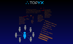 TOPYX eLearning Platform Review