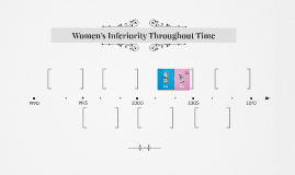Women's Inferiority Throughout Time